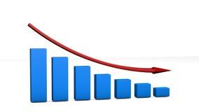 O mau desempenho do negócio Imagens de Stock Royalty Free