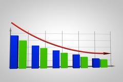 O mau desempenho do negócio Fotografia de Stock