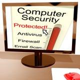 O medidor protegido segurança informática mostra a segurança do Internet do computador Foto de Stock