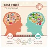 O melhor alimento para o cérebro ilustração royalty free
