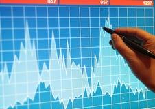 O mercado analisa Imagens de Stock Royalty Free