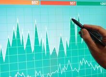 O mercado analisa imagem de stock