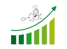 O mercado cresce acima Fotos de Stock Royalty Free