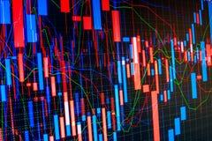 O mercado de valores de ação cita o gráfico Imagens de Stock