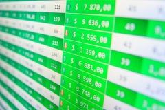 O mercado de valores de ação cita o gráfico Foto de Stock