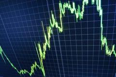 O mercado de valores de ação cita o gráfico Fotos de Stock