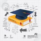 O molde de Infographic com livro e tampão da graduação rabisca a linha ilustração do vetor