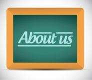 O my wiadomość pisać na blackboard. Obraz Stock