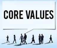 O núcleo avalia o conceito da finalidade principal da ideologia dos objetivos do foco do núcleo Fotografia de Stock Royalty Free