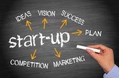 O negócio começa acima o conceito Imagem de Stock