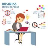 O negócio gerencie para baixo a informação gráfica Fotos de Stock
