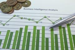 O negócio Intelligency analisa o gráfico Fotografia de Stock
