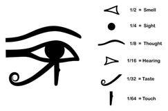 O olho de Horus Imagem de Stock