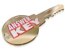 O ouro chave da resposta que destrava a solução resolve a pergunta Imagem de Stock Royalty Free