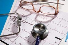 O paciente grava cuidados médicos Fotografia de Stock