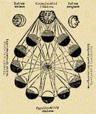 O período da lua ilustração do vetor