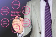 O perito do negócio esboça a motivação do empregado imagem de stock royalty free