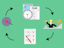 O plano e faz, ato de verificação Conceito do ciclo de PDCA ilustração royalty free