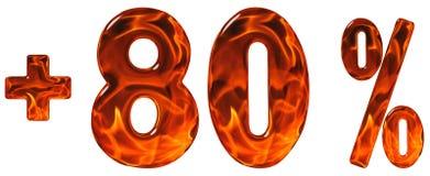 O por cento beneficia, mais 80, oitenta por cento, numerais isolados sobre Foto de Stock Royalty Free