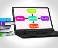 O portátil da saúde mostra o exame e a aptidão espirituais mentais Wellbe Fotografia de Stock