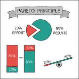 O princípio de Pareto, vector infographic Fotos de Stock Royalty Free
