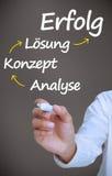 O problema da escrita do homem de negócios analisa o losung e o erfolg do konzept com setas Fotos de Stock
