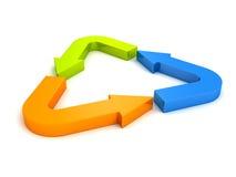 O processo rendido colorido recicla setas ilustração stock