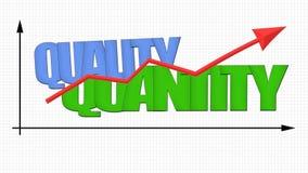 O que é mais valioso? Imagens de Stock