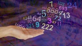 O que fazem seu meio dos números Imagens de Stock Royalty Free