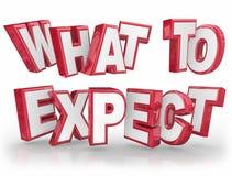 O que para esperar 3d vermelho exprime a explicação da orientação Foto de Stock Royalty Free