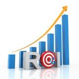 O retorno sobre o investimento do alvo, 3d rende Imagem de Stock Royalty Free