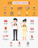 O risco de fumar o infographics ilustração stock