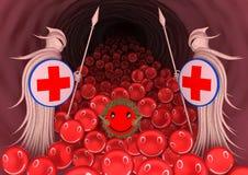 o sistema imunitário protege o corpo contra o vírus obteve no sangue Imagem de Stock Royalty Free