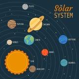 O sistema solar ilustração royalty free