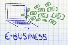 O sonho do negócio do Internet: dinheiro que explode fora do SCR do computador foto de stock royalty free