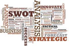 O SWOT exprime a colagem Imagens de Stock Royalty Free