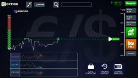 O tela plano financeiro da opção de subscrição de ações, compra e vende opções tempo real, mudança do índice ilustração stock