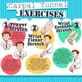 O túnel do Carpal exercita infographic Imagens de Stock Royalty Free