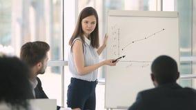 O treinador positivo do negócio da mulher ensina o pessoal da empresa que usa a placa branca vídeos de arquivo