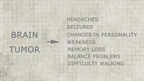 O tumor de cérebro maio é mês da conscientização Fotos de Stock