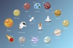 O vetor dos planetas do sistema solar Fotografia de Stock