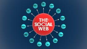 O Web social Imagem de Stock Royalty Free