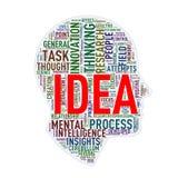 O wordcloud da cabeça humana etiqueta a ideia Fotografia de Stock
