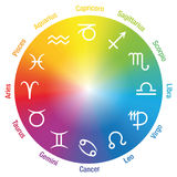 O zodíaco assina o círculo colorido do arco-íris Imagens de Stock Royalty Free