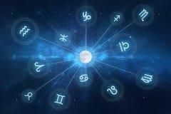O zodíaco assina o horóscopo Fotografia de Stock Royalty Free