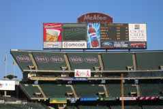 Oakland-Alameda County Coliseum Scoreboard Royalty Free Stock Photography