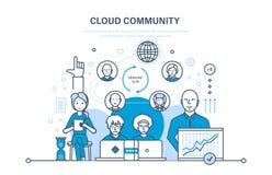 Obłoczna społeczność, poparcie, komunikacje, technologie informacyjne, informacje zwrotne, rozwój oprogramowanie ilustracji