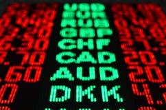 Obcych walut wekslowi tempa Fotografia Stock