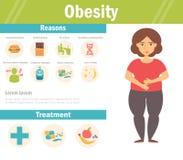 Obesidade fêmea Vetor cartoon Fotos de Stock