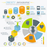 Obesidade Infographic fotografia de stock royalty free